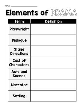 Elements of Drama Reading Journal/Folder Resource