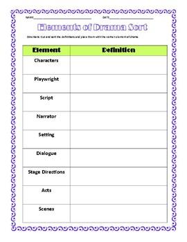 Elements of Drama Sort