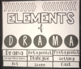 Elements of Drama Vocabulary Flip book
