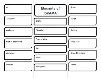 Drama Vocabulary Foldable