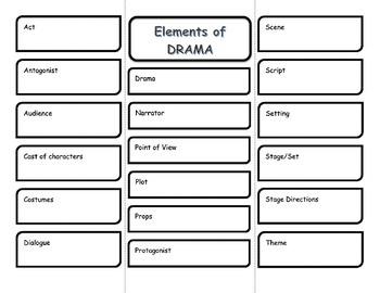 Drama Vocabulary Foldable