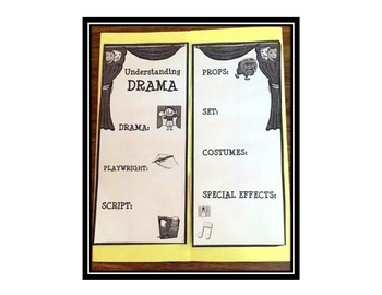 Elements of Drama fill in the blank Foldable