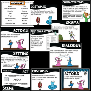 Elements of a Drama/Play