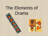 Elements of Drama_The Diary of Anne Frank