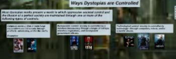 Elements of Dystopian Societies Found in Literature