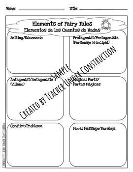 Elements of Fairy Tales/Elementos de los Cuentos de Hadas