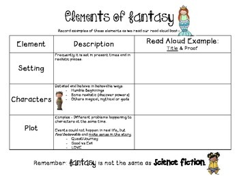 Elements of Fantasy Anchor Chart