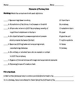 Elements of Fantasy Quiz