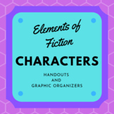 Elements of Fiction: Characterization Handouts and Graphic