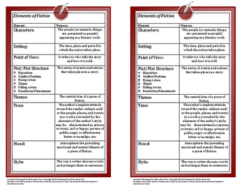 Elements of Fiction Chart 2 Per Page for Interactive Notebook