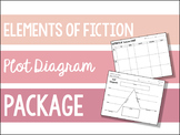 Elements of Fiction Chart & Plot Diagram: Freshen Up Your Short Story Unit!