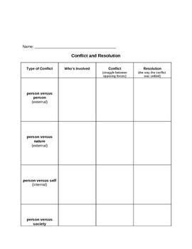 Elements of Fiction: Conflict Unit Materials All-in-One DEAL!