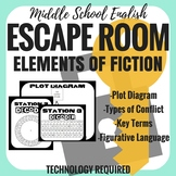 Elements of Fiction - Escape Room - Middle School English