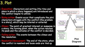 Elements of Fiction & Figurative Language PPT