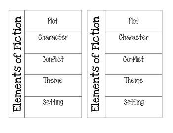 Elements of Fiction Foldable