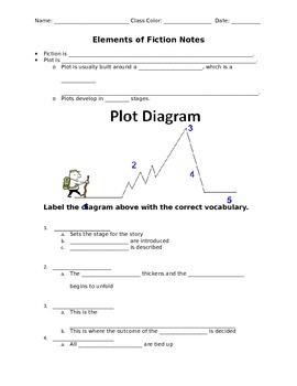 Elements of Fiction Follow-along notes