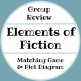 Elements of Fiction Group Review (Matching Game & Plot Diagram)