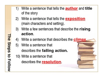 Elements of Fiction Interactive PowerPoint-Teacher's Version