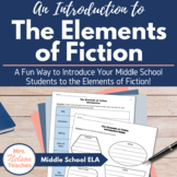 Elements of Fiction Introduction Powerpoint