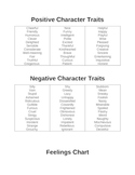 Elements of Fiction: List of Character Traits and Feelings