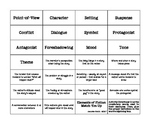 Elements of Fiction Matching Activity