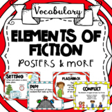 Elements of Fiction- Plot Structure Posters