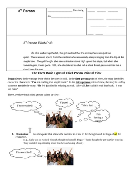 Elements of Fiction: Point of View Unit Materials All-in-One DEAL!