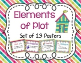 Reading Posters: Elements of Fiction Posters {Plot Vocabulary} Set of 23