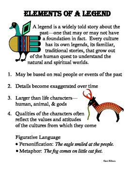 Elements of Fiction (Posters for the Classroom)