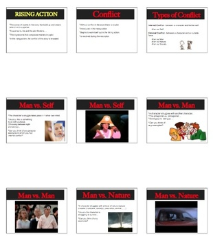 Elements of Fiction PowerPoint