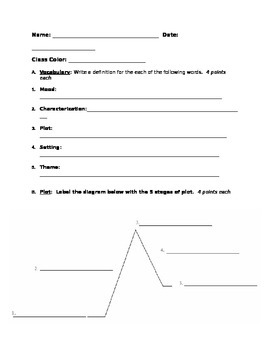 Elements of Fiction Quiz and study guide