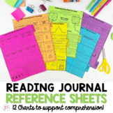 Elements of Fiction - Reading Reference Tabs