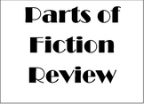 Elements of Fiction Review