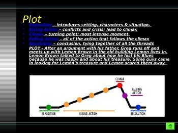 Elements of Fiction & Short Stories