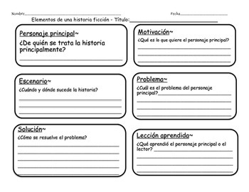 Story Elements - Elementos literarios