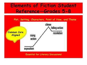 Elements of Fiction Student Reference—Grades 5-8