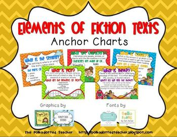 Elements of Fiction Text Anchor Charts