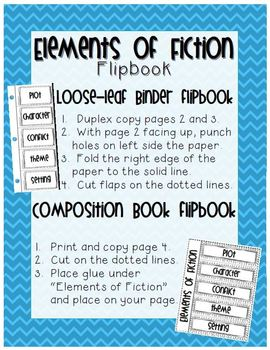 Elements of Fiction Text Flipbook