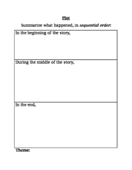 Elements of Fiction graphic organizer DETERMINING IMPORTANCE Comp Strategy