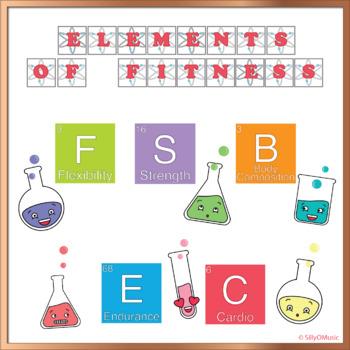 Elements of Fitness Health & P.E. Bulletin Board
