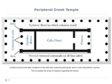 Elements of Greek Architecture