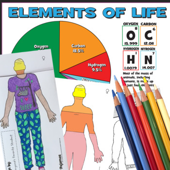 Elements of Life: Use Paper Dolls to Teach the Elements of Life!