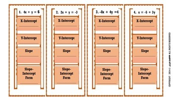 Elements of Linear Equations