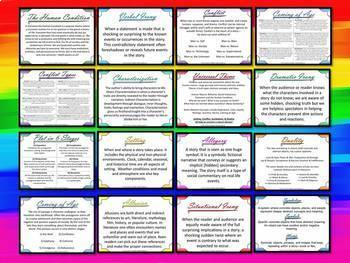 Elements of Literature Editable Posters
