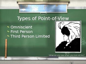 Elements of Literature: Narrator & Voice PowerPoint
