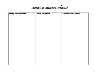 Elements of Literature Organizer