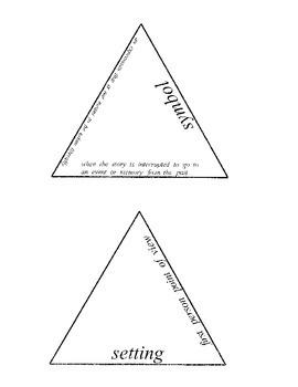 Elements of Literature Review Puzzle