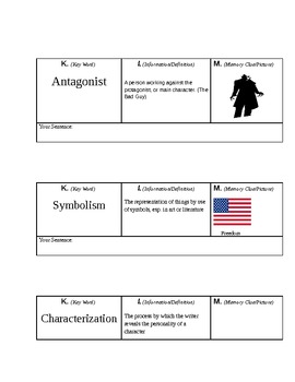 Elements of Literature foldable  with completed KIM Model Graphic Organizer