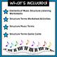 Elements of Music Activities Bundle | Form