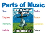 Elements of Music-Anchor Charts